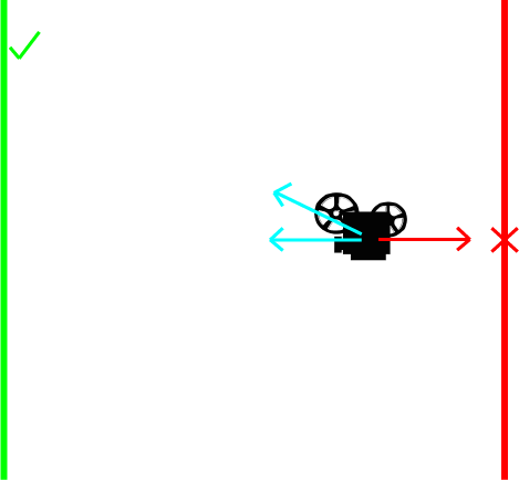Projection Dot Product Example